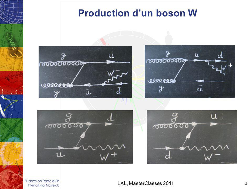Production d'un boson W