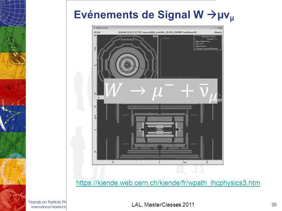 Evénements de Signal W µνμ