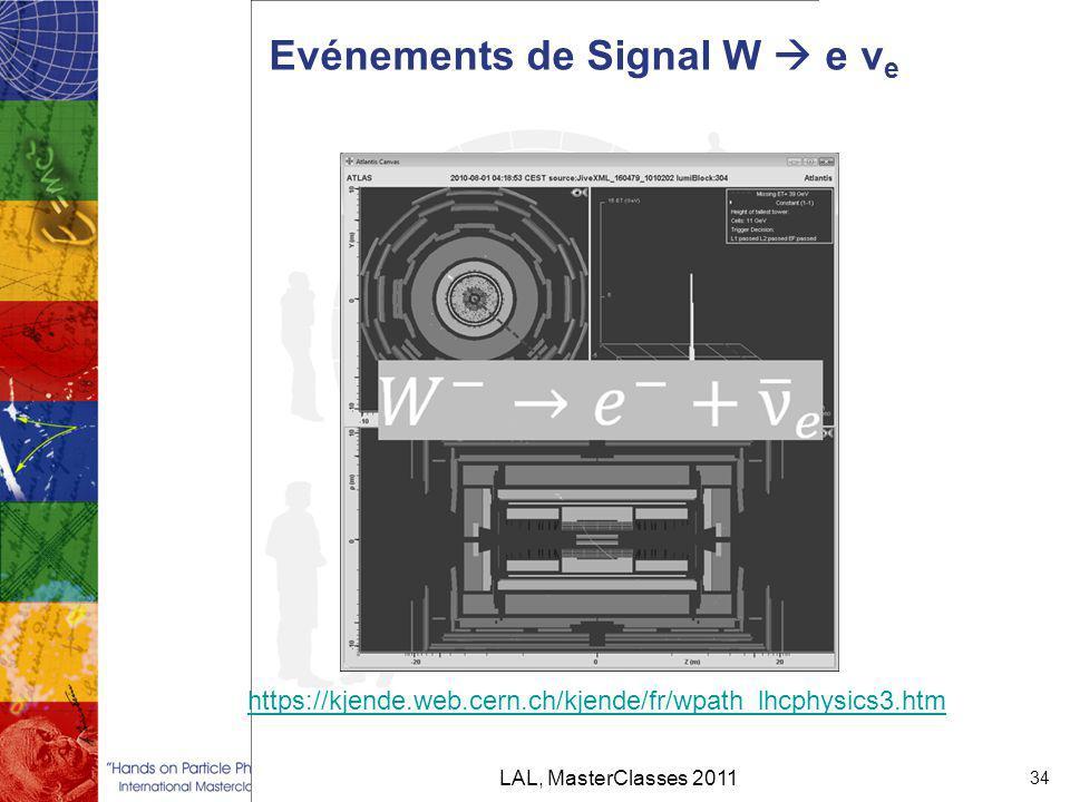 Evénements de Signal W  e νe