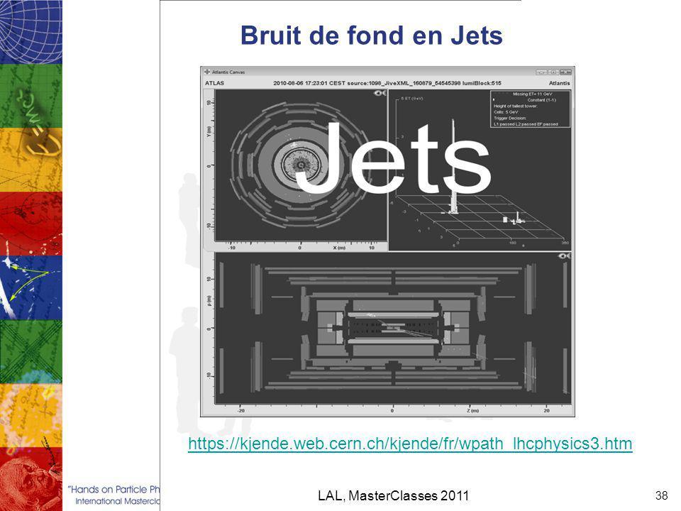 Bruit de fond en Jets https://kjende.web.cern.ch/kjende/fr/wpath_lhcphysics3.htm.