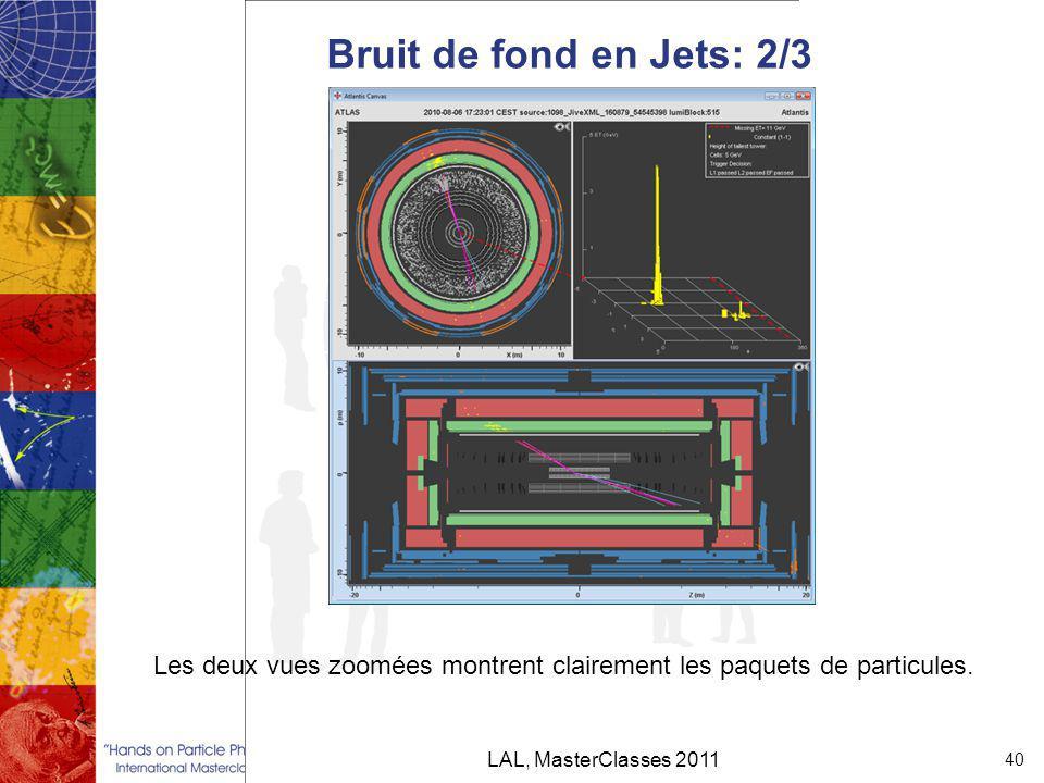 Bruit de fond en Jets: 2/3 Les deux vues zoomées montrent clairement les paquets de particules.