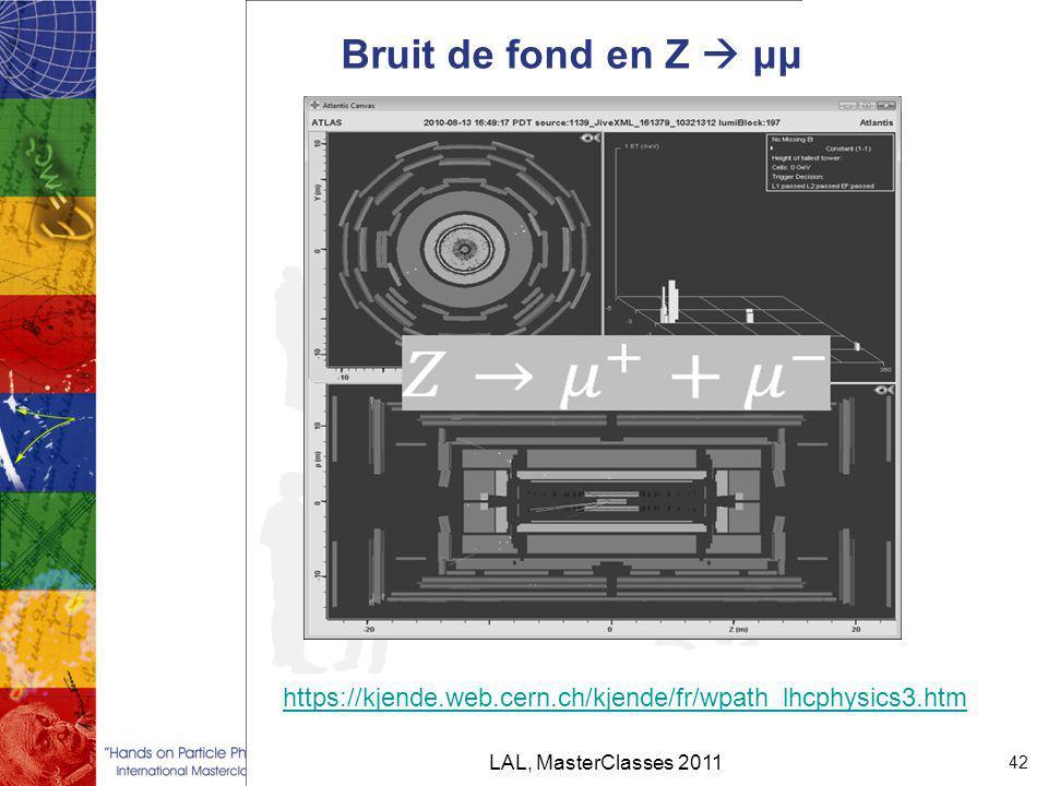 Bruit de fond en Z  μμ https://kjende.web.cern.ch/kjende/fr/wpath_lhcphysics3.htm.