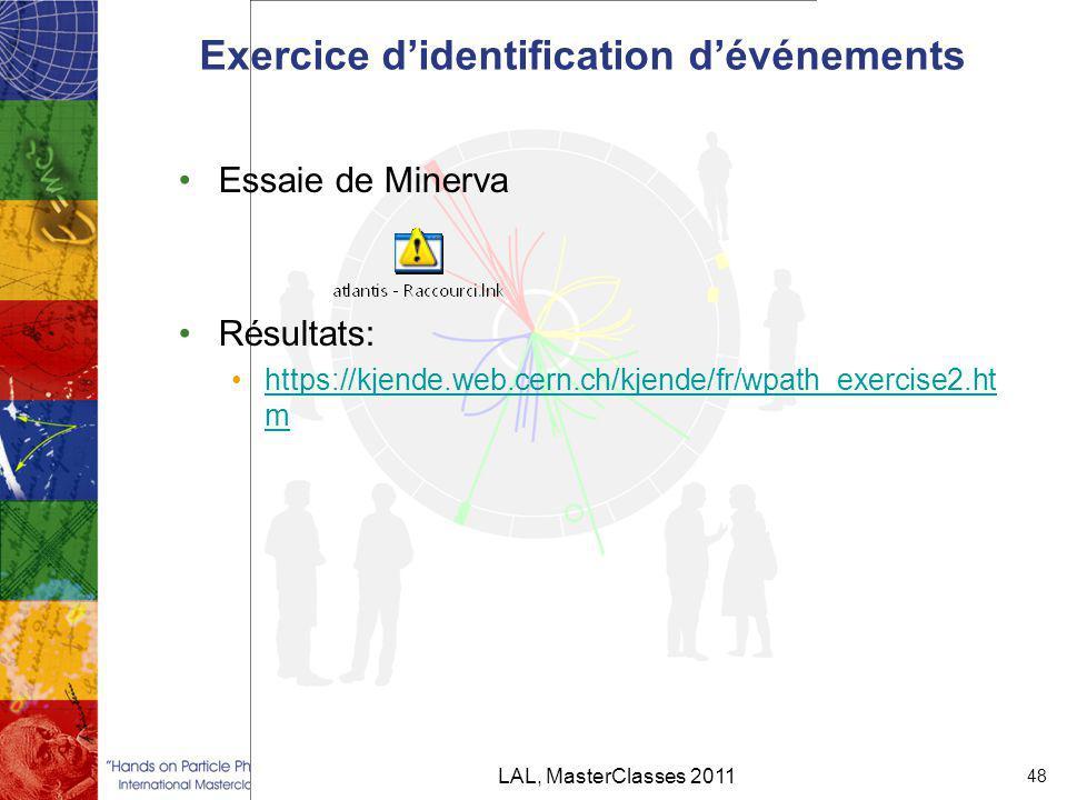 Exercice d'identification d'événements