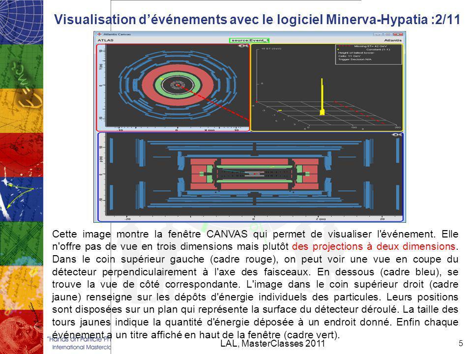 Visualisation d'événements avec le logiciel Minerva-Hypatia :2/11