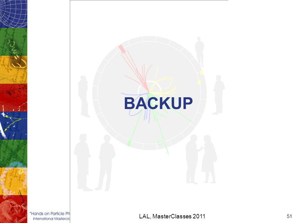 Backup LAL, MasterClasses 2011
