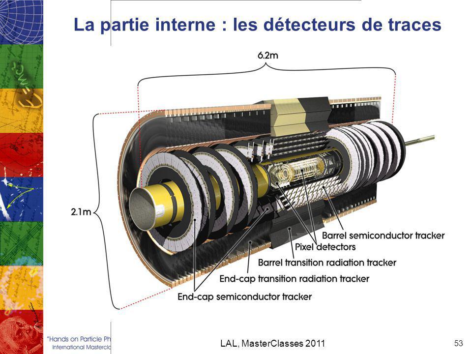 La partie interne : les détecteurs de traces