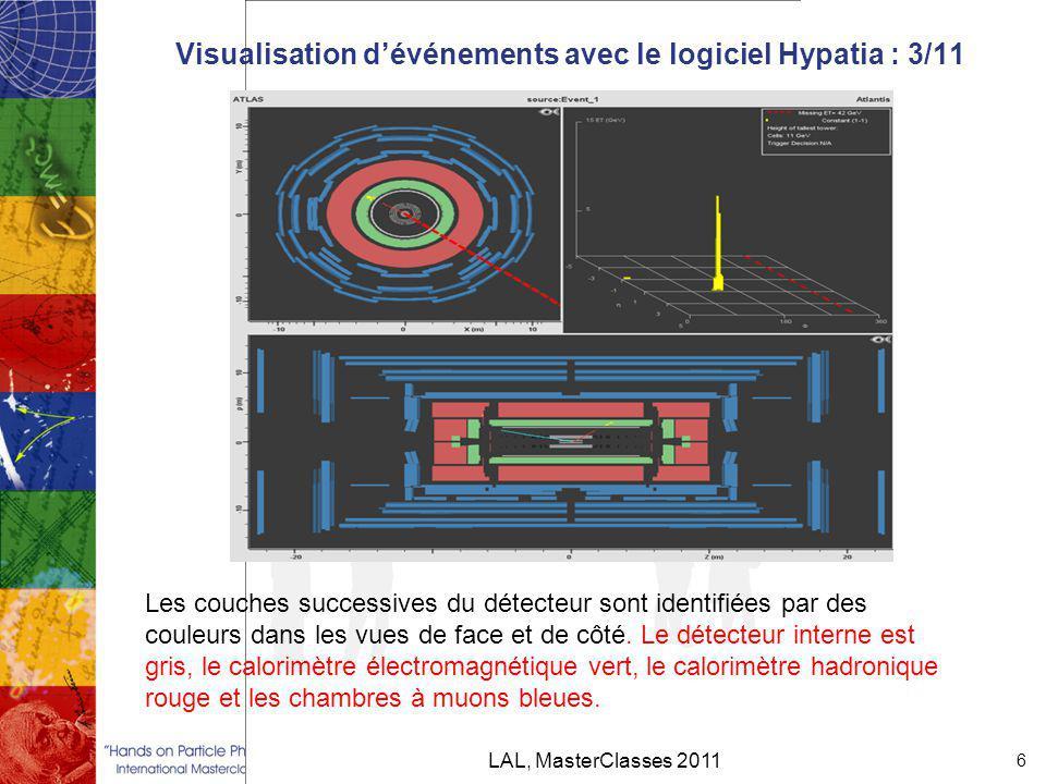 Visualisation d'événements avec le logiciel Hypatia : 3/11