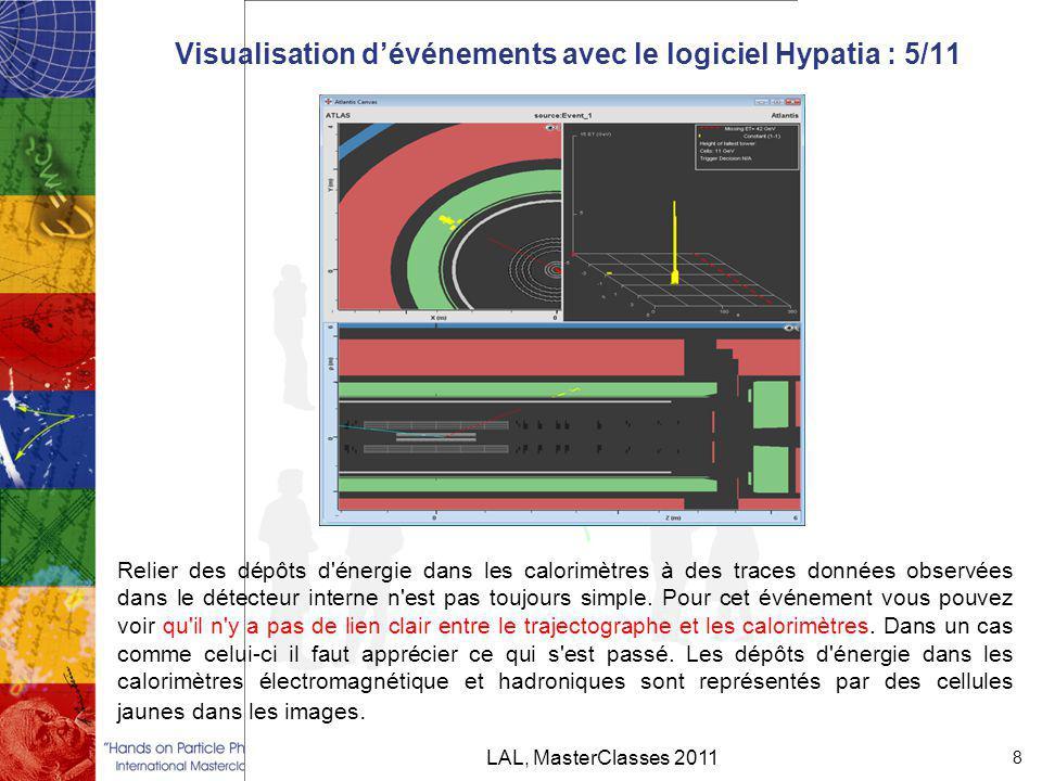 Visualisation d'événements avec le logiciel Hypatia : 5/11