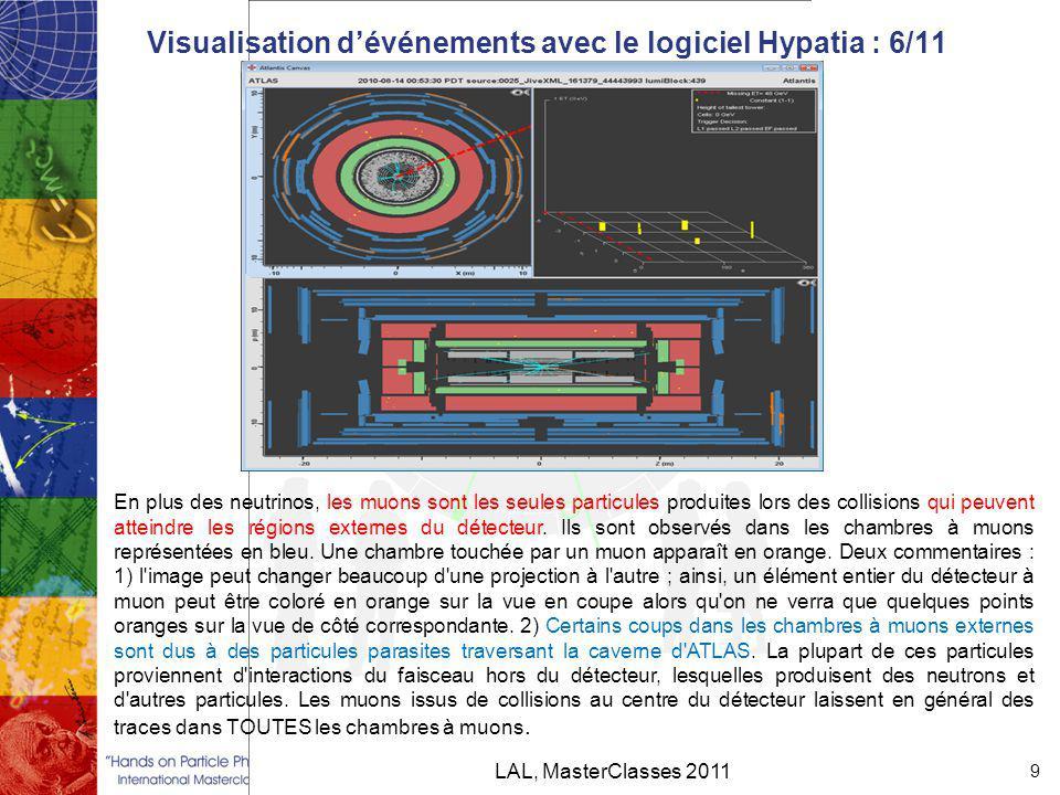 Visualisation d'événements avec le logiciel Hypatia : 6/11