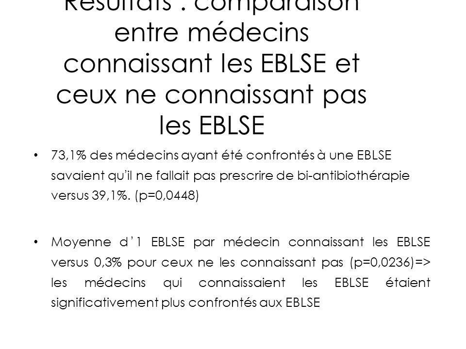 Résultats : comparaison entre médecins connaissant les EBLSE et ceux ne connaissant pas les EBLSE