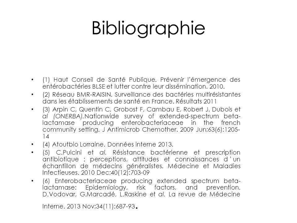Bibliographie (1) Haut Conseil de Santé Publique. Prévenir l'émergence des entérobactéries BLSE et lutter contre leur dissémination. 2010.