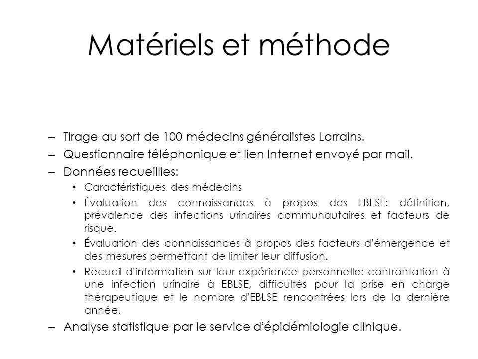 Matériels et méthode Tirage au sort de 100 médecins généralistes Lorrains. Questionnaire téléphonique et lien Internet envoyé par mail.