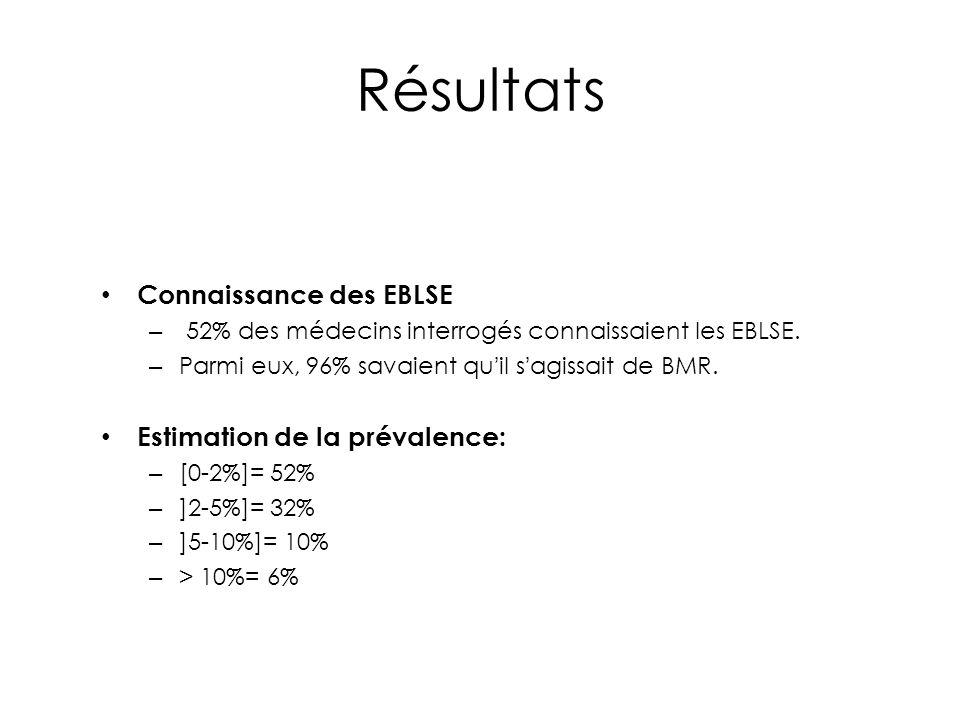 Résultats Connaissance des EBLSE Estimation de la prévalence: