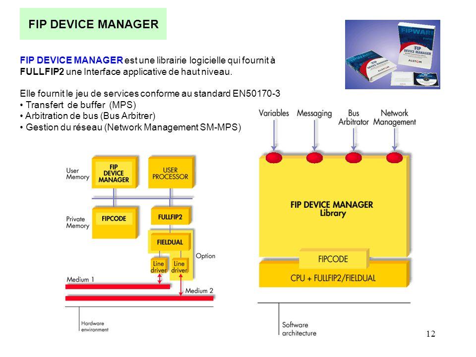 FIP DEVICE MANAGER FIP DEVICE MANAGER est une librairie logicielle qui fournit à FULLFIP2 une Interface applicative de haut niveau.