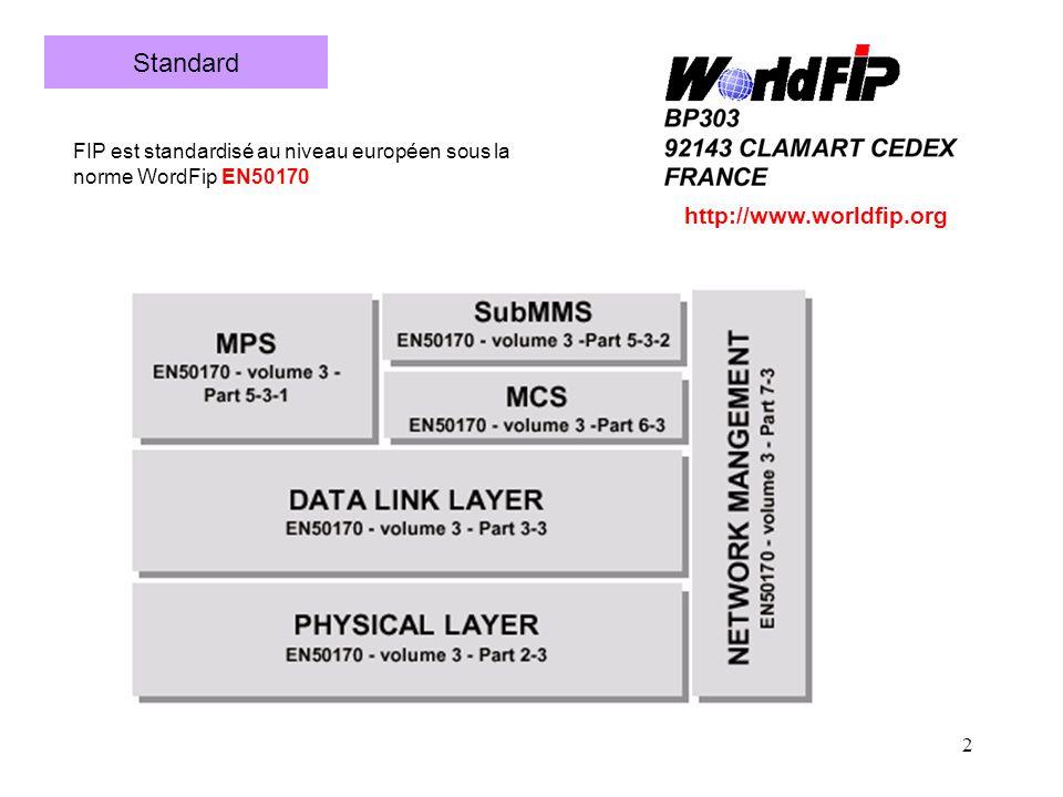 Standard http://www.worldfip.org