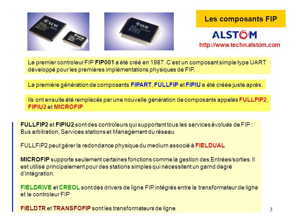 Les composants FIP http://www.techn.alstom.com
