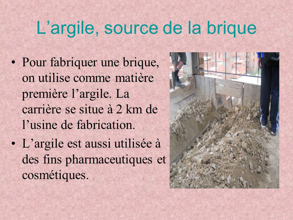 L'argile, source de la brique