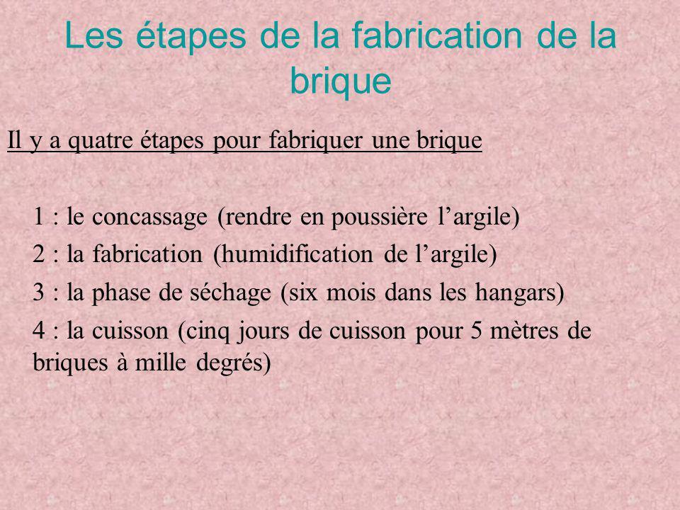 Les étapes de la fabrication de la brique