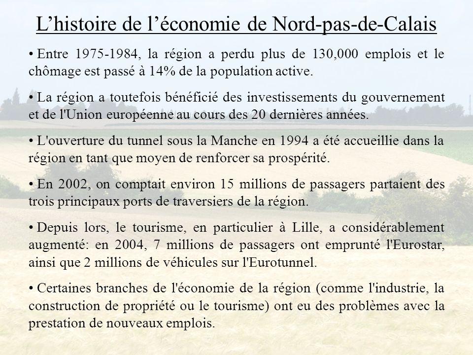 L'histoire de l'économie de Nord-pas-de-Calais