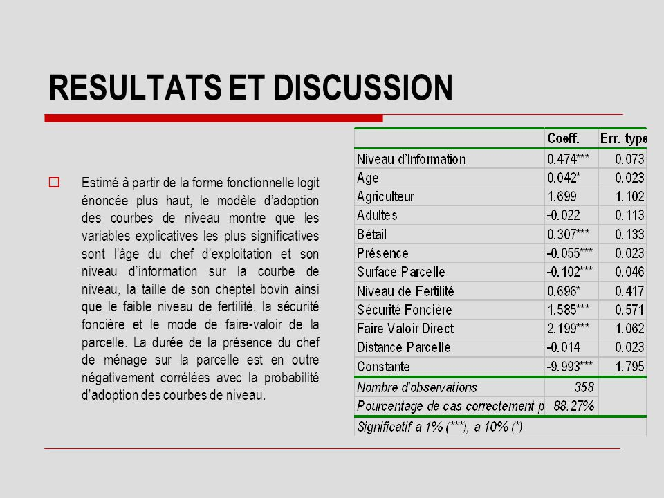 RESULTATS ET DISCUSSION