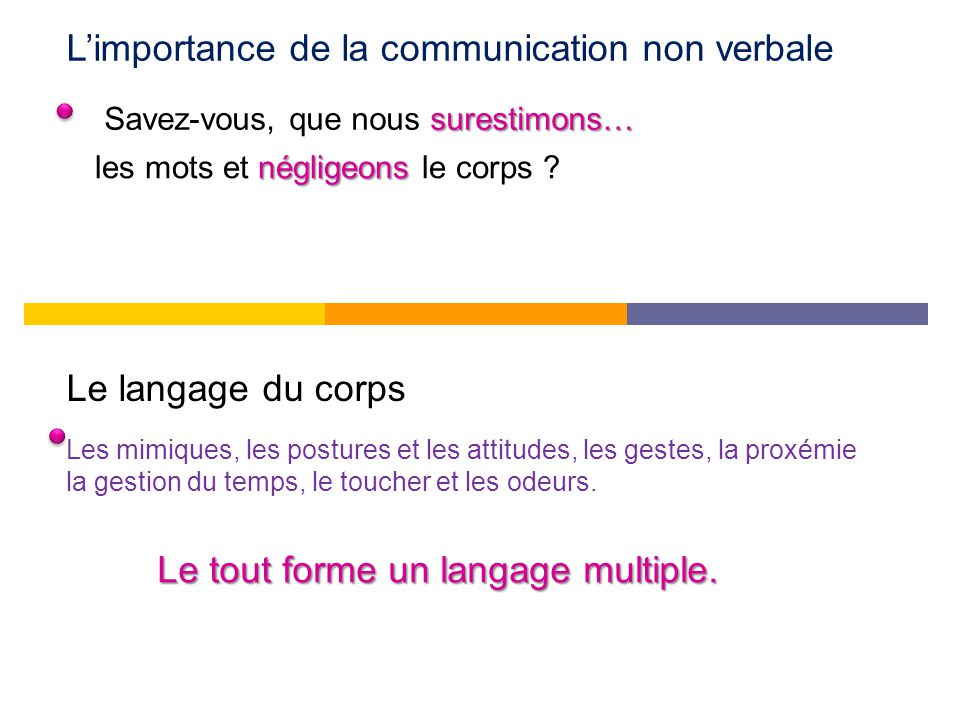 L'importance de la communication non verbale