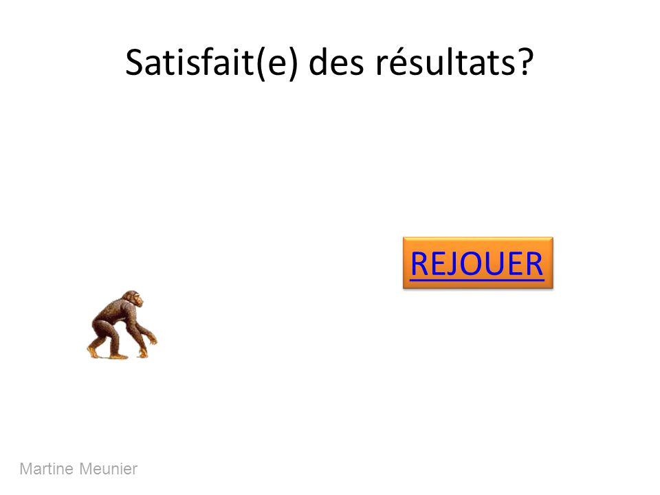Satisfait(e) des résultats
