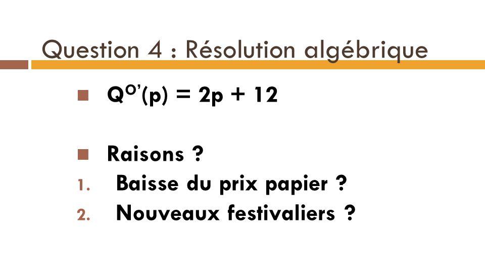 Question 4 : Résolution algébrique