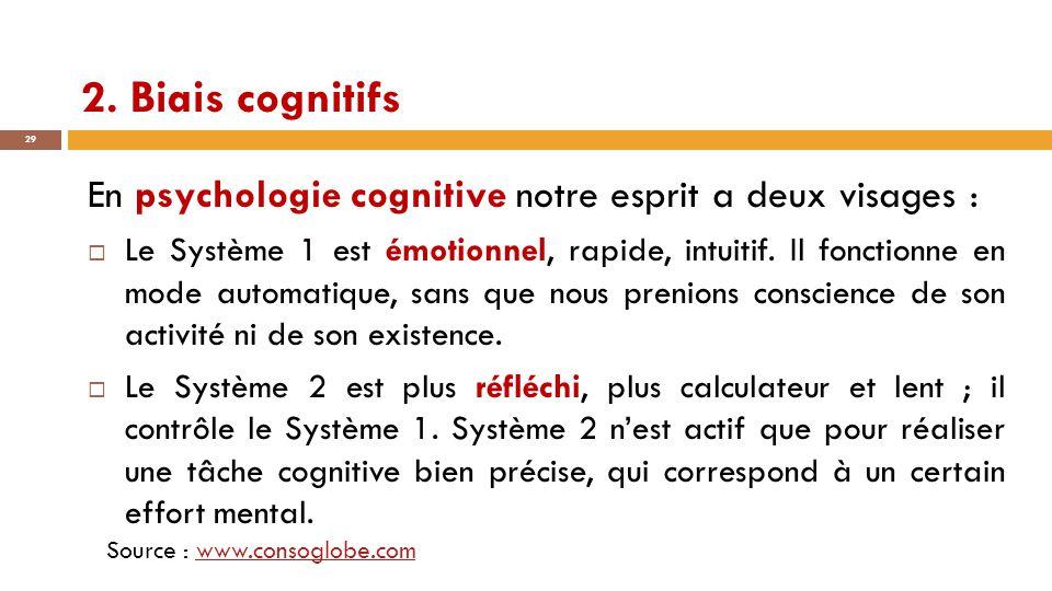2. Biais cognitifs En psychologie cognitive notre esprit a deux visages :