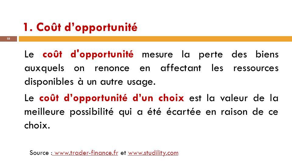 1. Coût d'opportunité