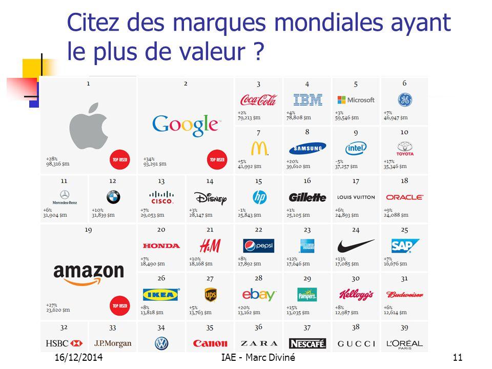 Citez des marques mondiales ayant le plus de valeur
