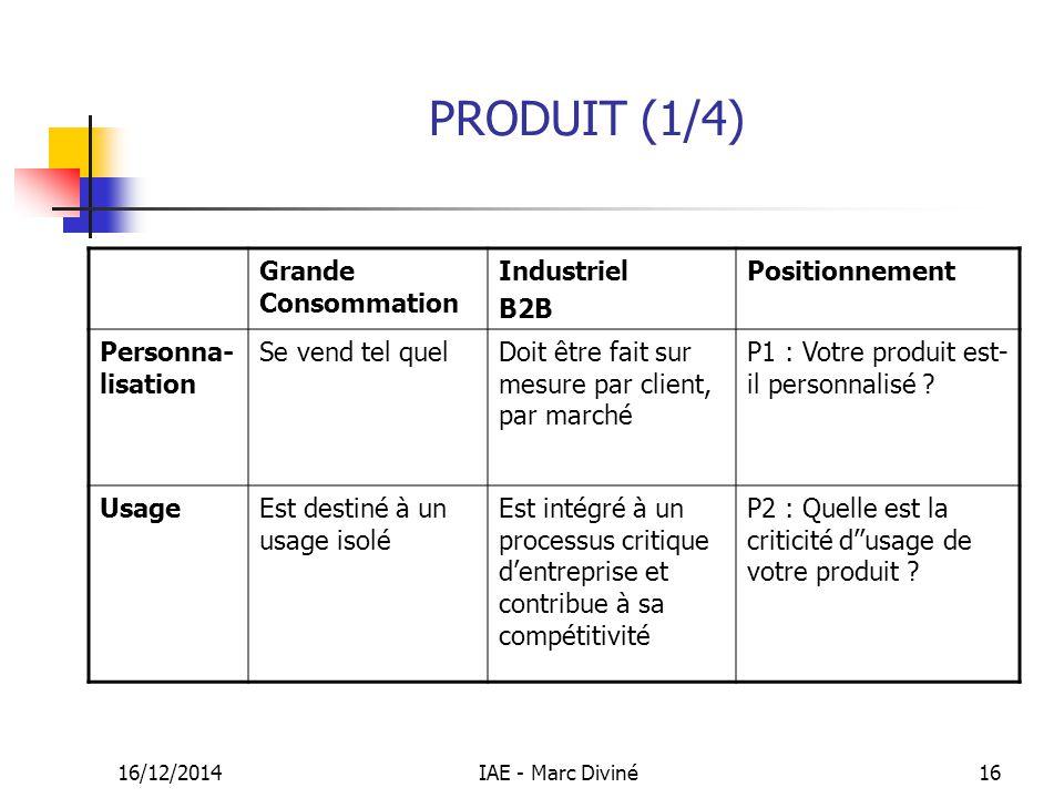 PRODUIT (1/4) Grande Consommation Industriel B2B Positionnement