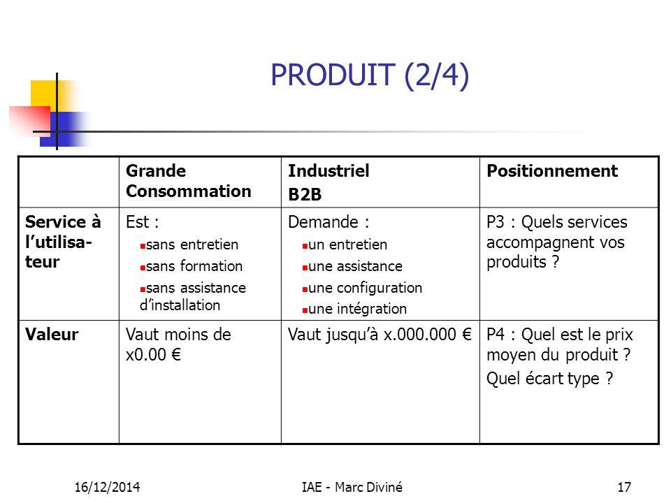 PRODUIT (2/4) Grande Consommation Industriel B2B Positionnement