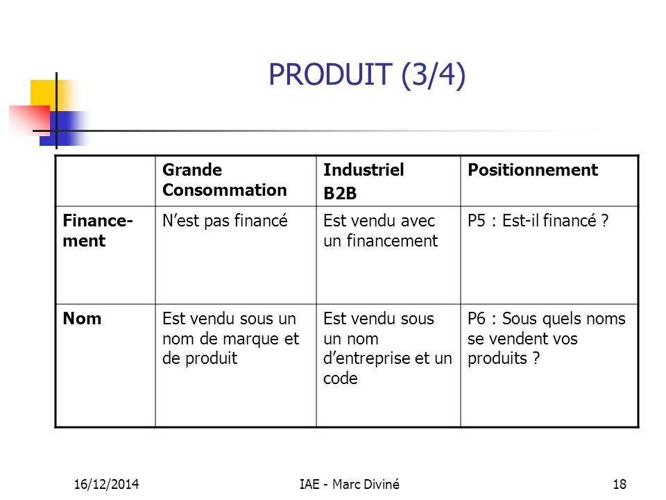 PRODUIT (3/4) Grande Consommation Industriel B2B Positionnement