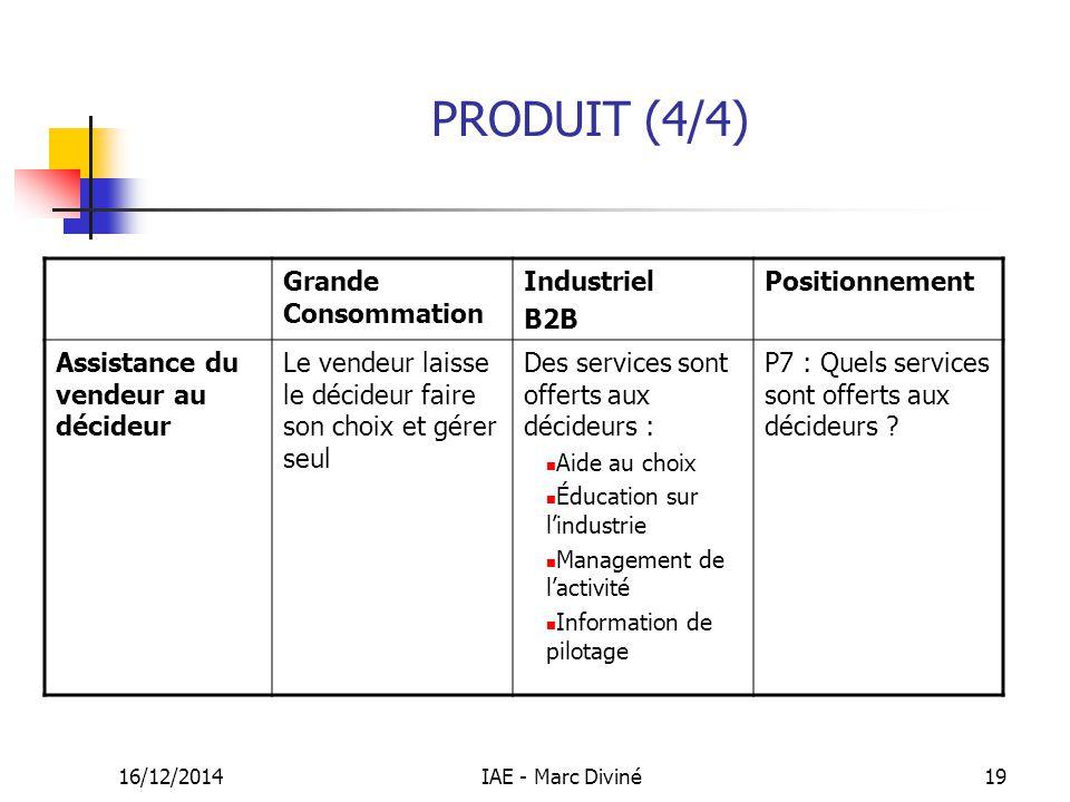 PRODUIT (4/4) Grande Consommation Industriel B2B Positionnement