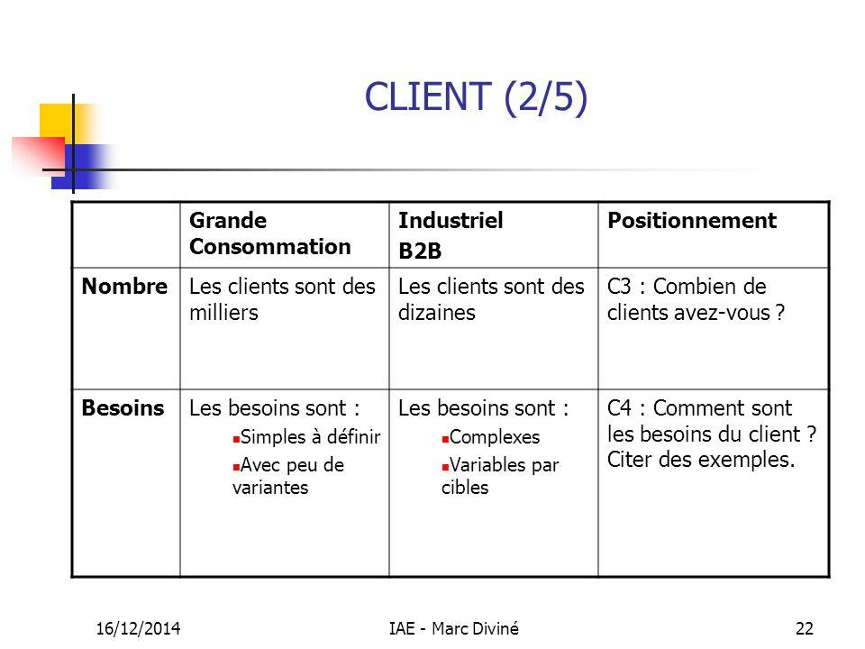 CLIENT (2/5) Grande Consommation Industriel B2B Positionnement Nombre