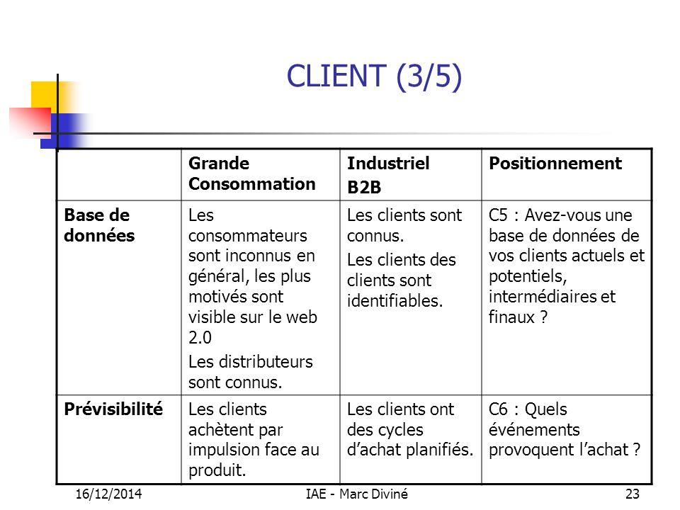 CLIENT (3/5) Grande Consommation Industriel B2B Positionnement