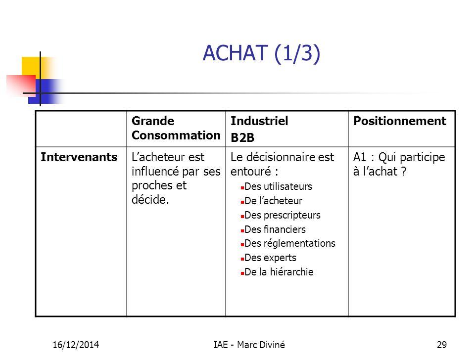ACHAT (1/3) Grande Consommation Industriel B2B Positionnement