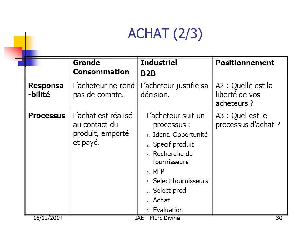 ACHAT (2/3) Grande Consommation Industriel B2B Positionnement