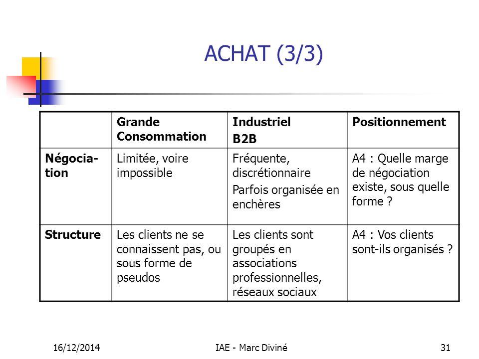 ACHAT (3/3) Grande Consommation Industriel B2B Positionnement