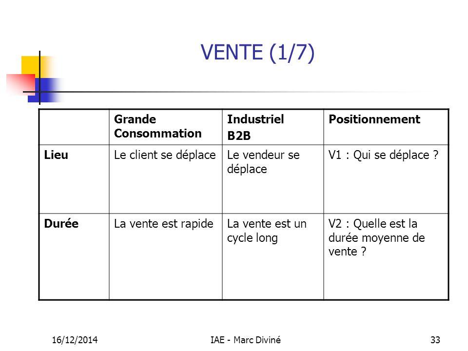 VENTE (1/7) Grande Consommation Industriel B2B Positionnement Lieu