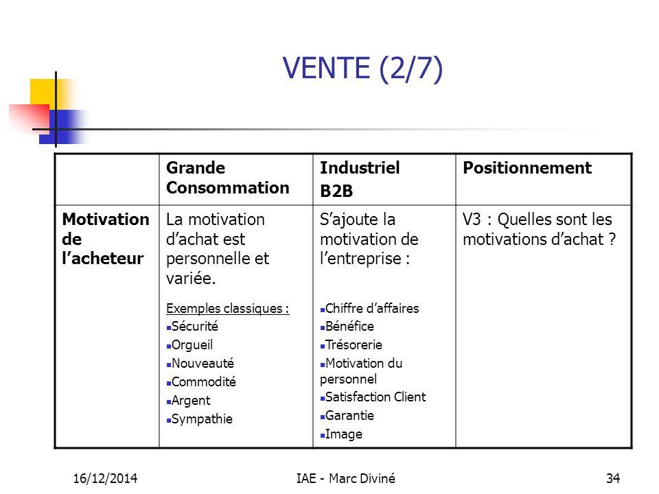 VENTE (2/7) Grande Consommation Industriel B2B Positionnement
