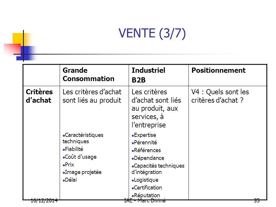 VENTE (3/7) Grande Consommation Industriel B2B Positionnement