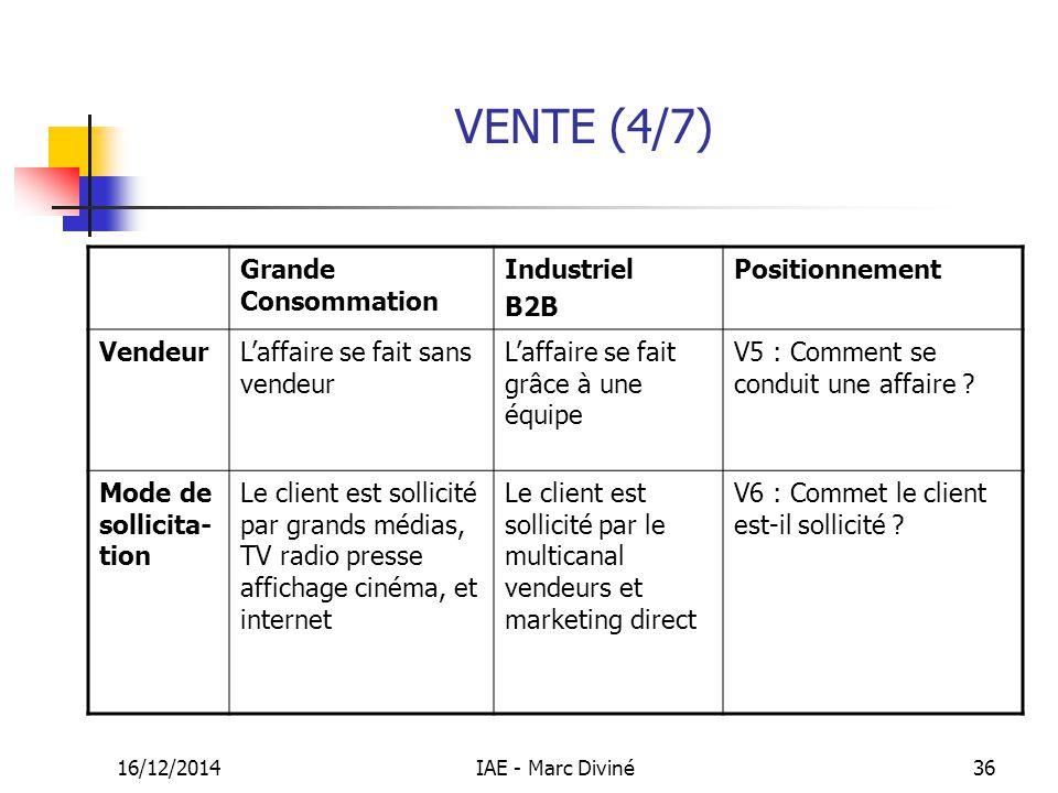 VENTE (4/7) Grande Consommation Industriel B2B Positionnement Vendeur