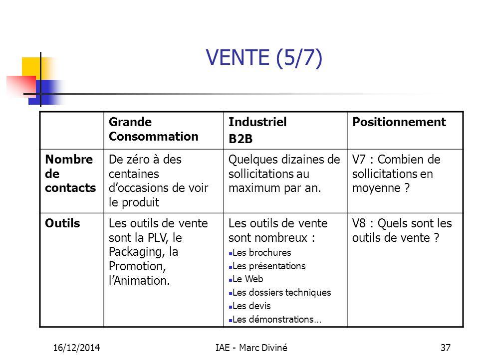 VENTE (5/7) Grande Consommation Industriel B2B Positionnement