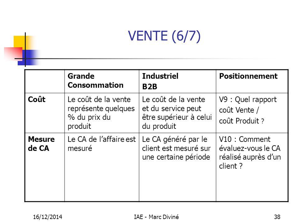 VENTE (6/7) Grande Consommation Industriel B2B Positionnement Coût