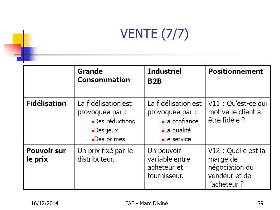 VENTE (7/7) Grande Consommation Industriel B2B Positionnement