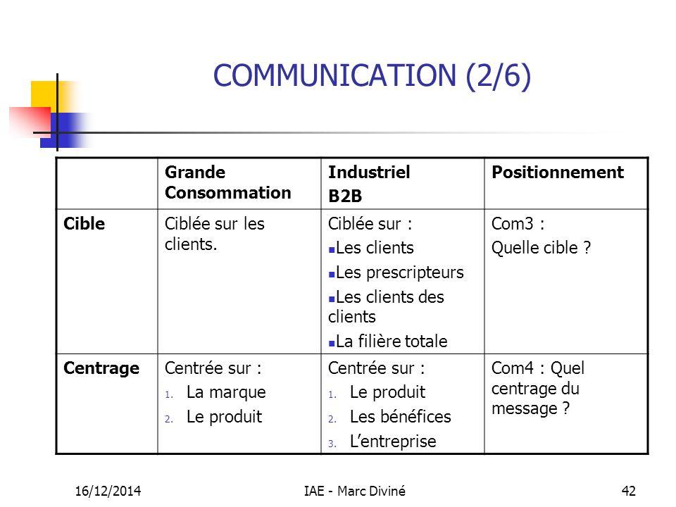COMMUNICATION (2/6) Grande Consommation Industriel B2B Positionnement