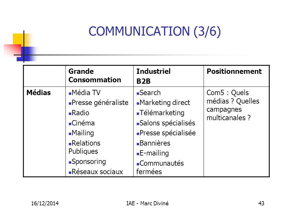 COMMUNICATION (3/6) Grande Consommation Industriel B2B Positionnement