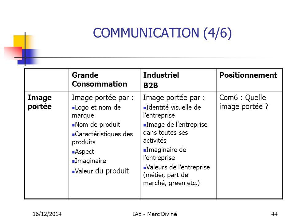 COMMUNICATION (4/6) Grande Consommation Industriel B2B Positionnement