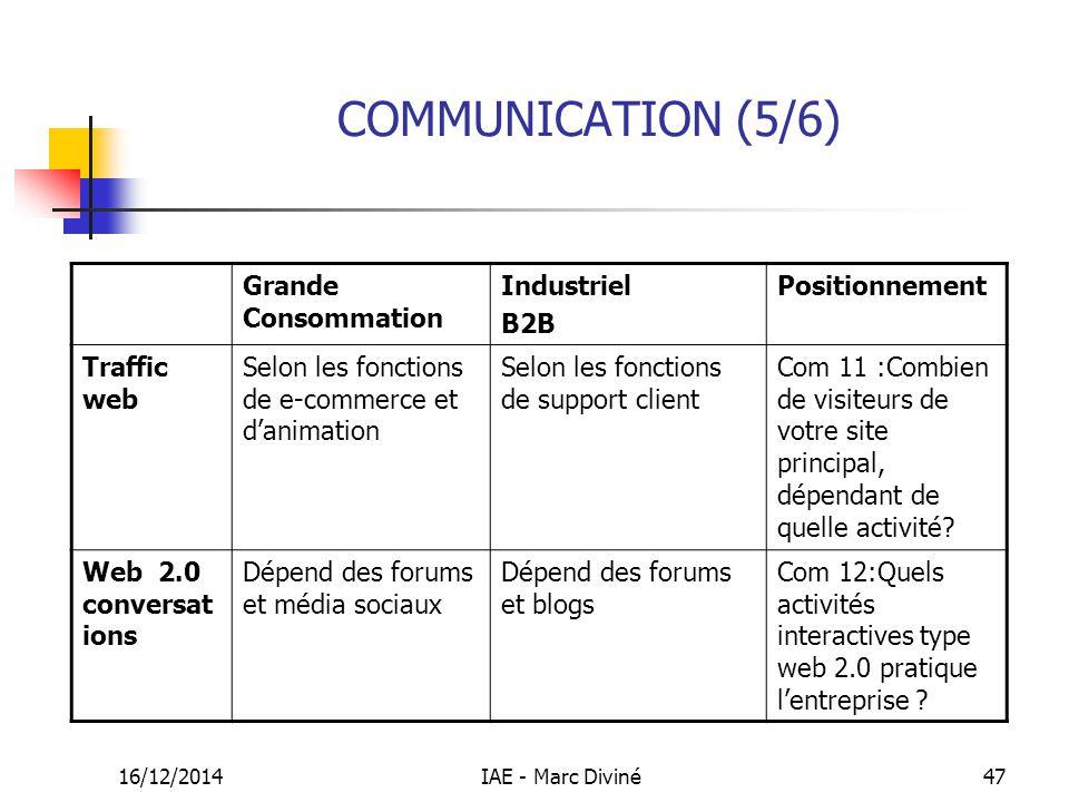 COMMUNICATION (5/6) Grande Consommation Industriel B2B Positionnement